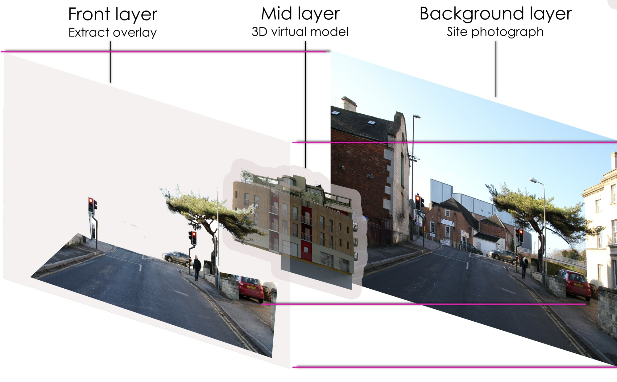 How photomontage works